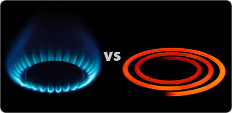 Mountaineer Gas Company :: Business Energy Comparisons